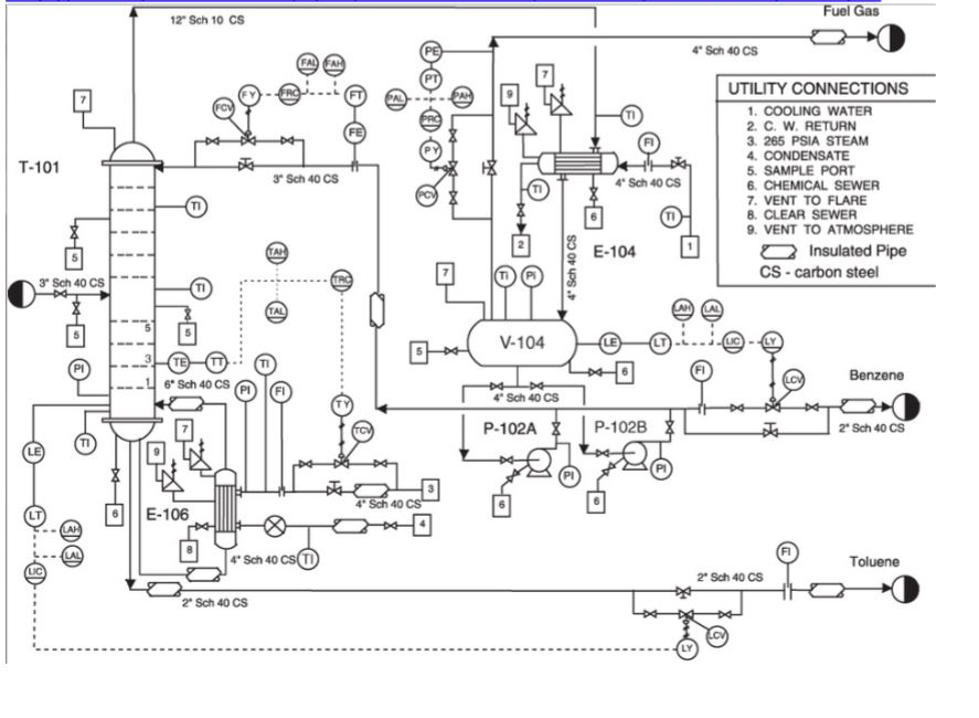 the following is a piping and instrumentation diag... | chegg.com  chegg