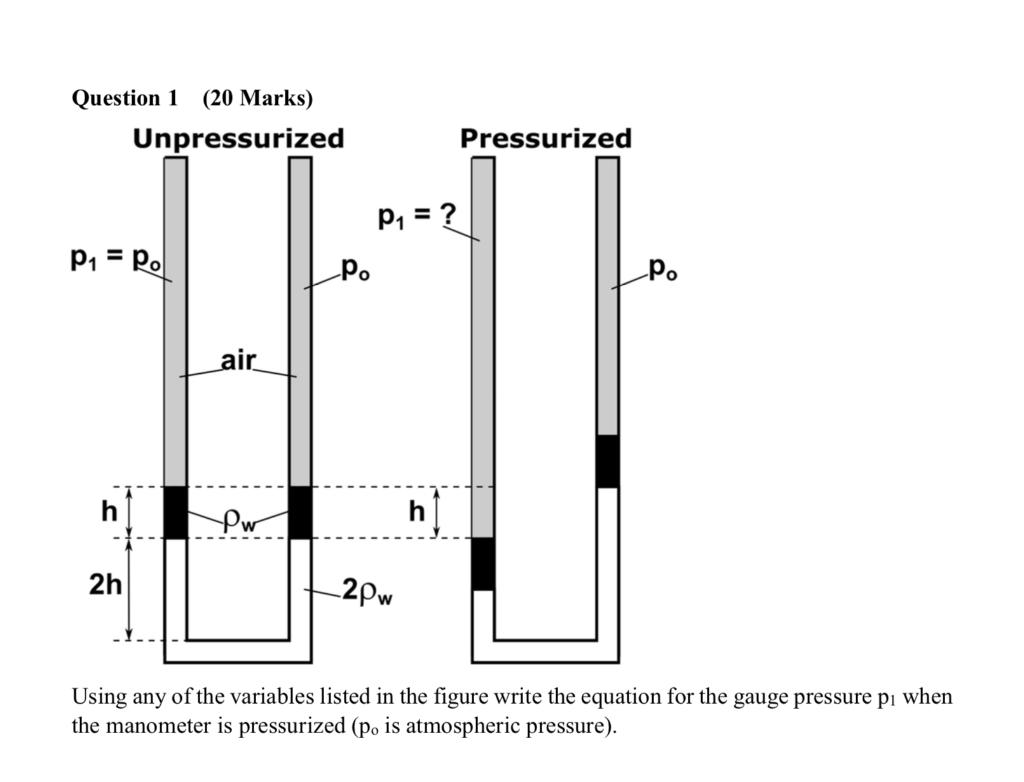 Manometer 1//4BSPT 0-100PSI,Jectse Metall Doppelskala Druckmessger/ät Unterdruckmanometer Hydraulikmanometer f/ür Luft,Wasser,/Öl,Luft und andere Materialien