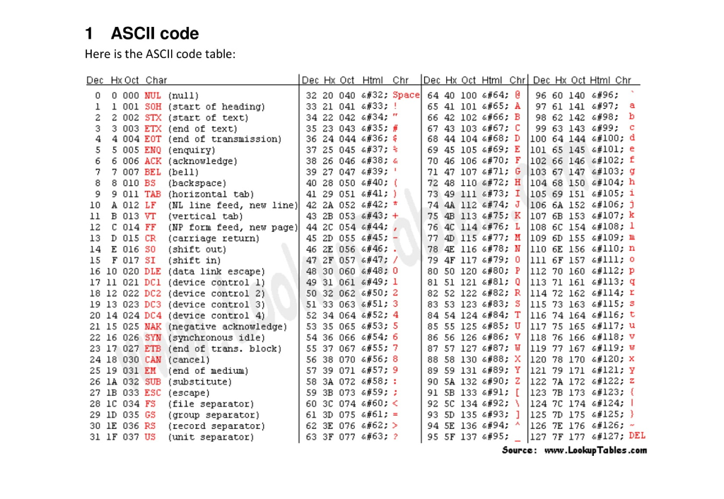 Ascii cod