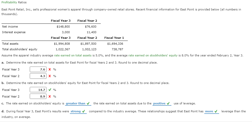 Solved: Profitability Ratios East Point Retail, Inc , Sell