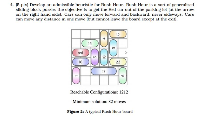 Develop An Admissible Heuristic For Rush Hour  Rus