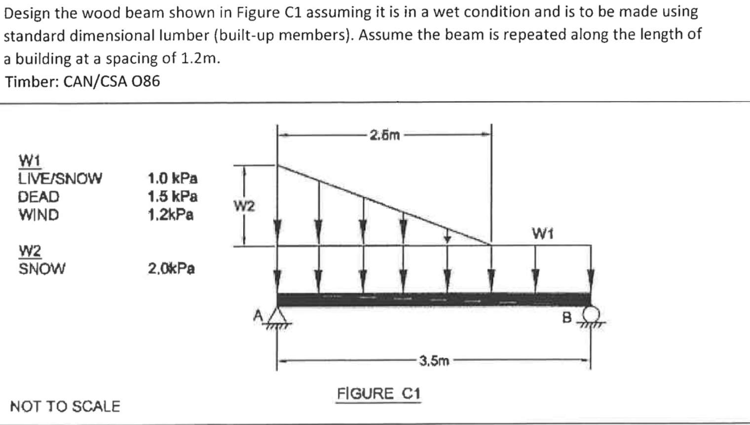 Design The Wood Beam Shown In Figure C1 Assuming I Chegg Com
