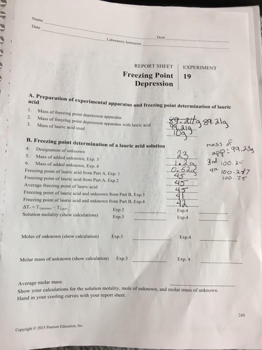 freezing point depression lab report