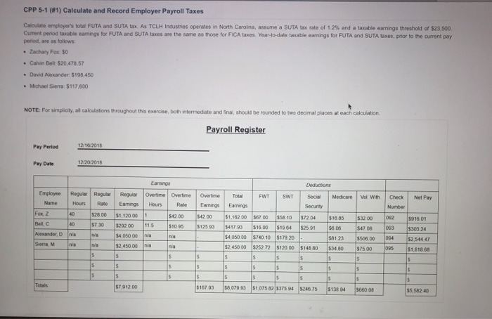 Solved: CPP 5-1 (#1) Calculate And Record Employer Payroll ...