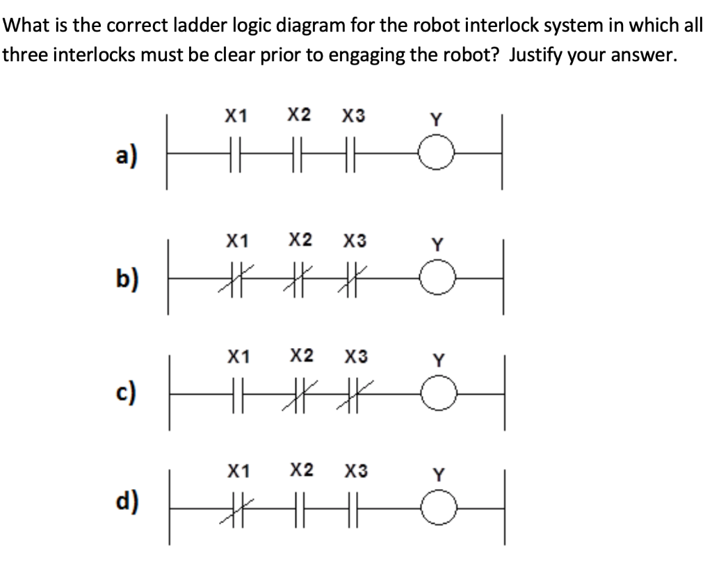 Solved What Is The Correct Ladder Logic Diagram For The R Chegg Com