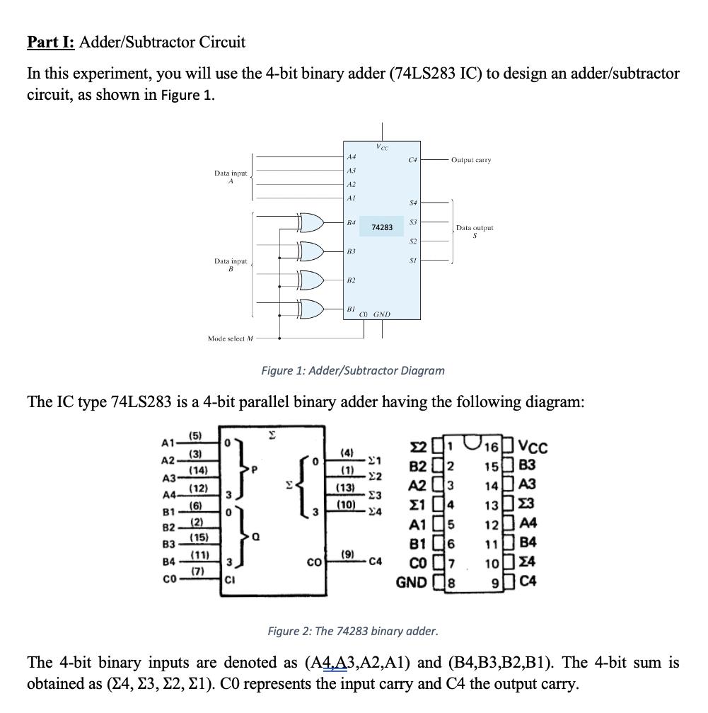 Part I: Adder/Subtractor Circuit In This Experimen... | Chegg.com | Logic Diagram 74ls283 |  | Chegg