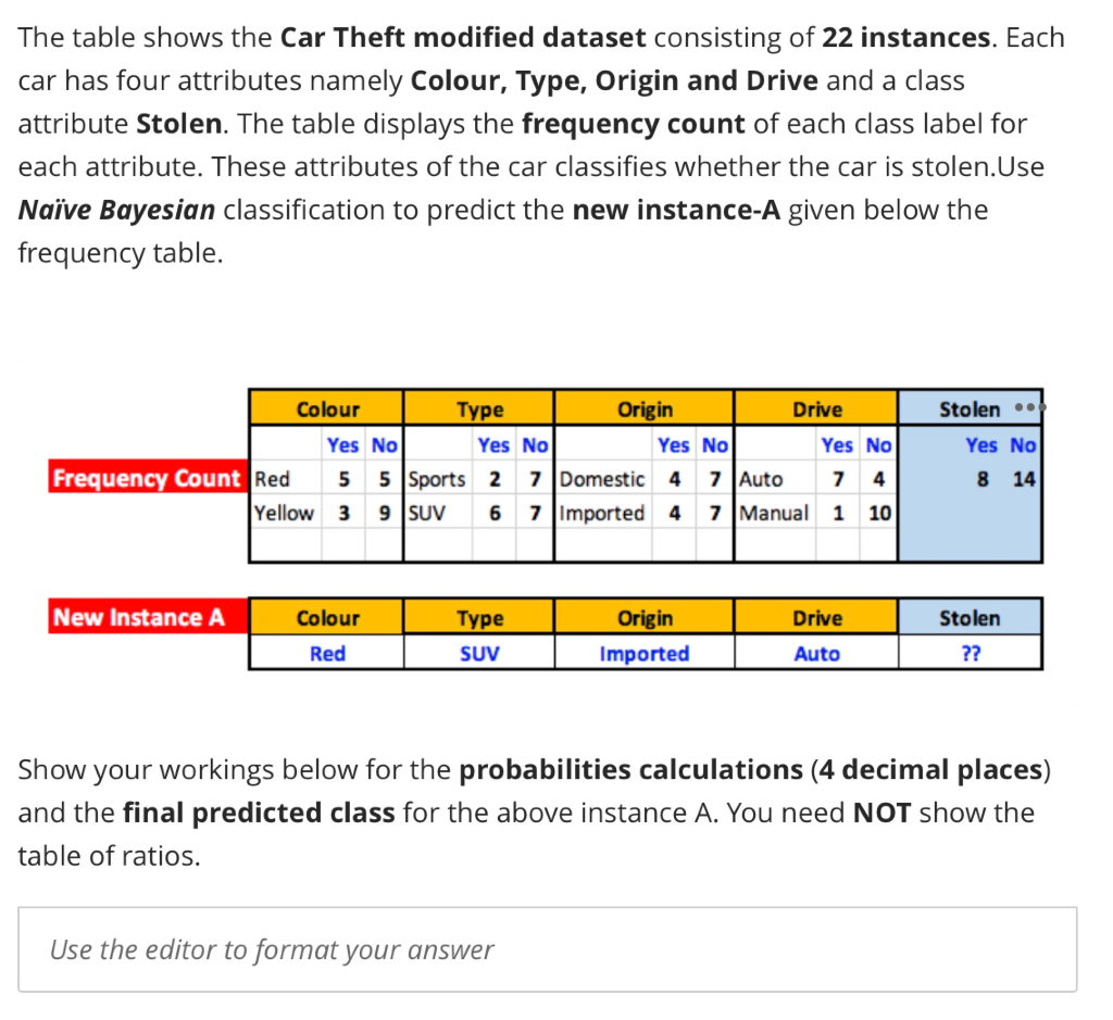 Solved The Table Shows The Car Theft Modified Dataset Con Chegg Com Log does contain attribute theft themes. the table shows the car theft modified