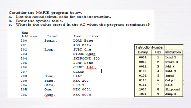 Consider the MARIE program below. a. List the hexadecimal code for each instruction. b. Draw the symbol table. c. What is the