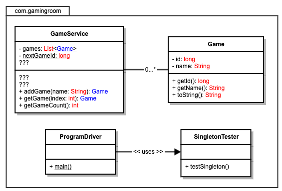 Solved  Review The Uml Diagram Provided For A Game Softwar