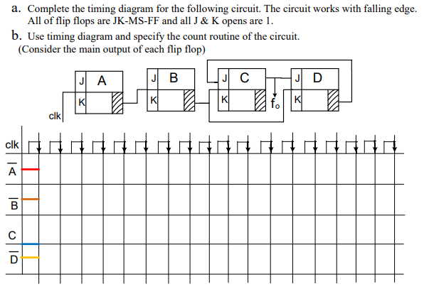Solved  A  Complete The Timing Diagram For The Following C