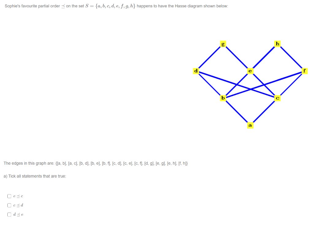 Solved Sophie S Favourite Partial Order On The Set S A Chegg Com