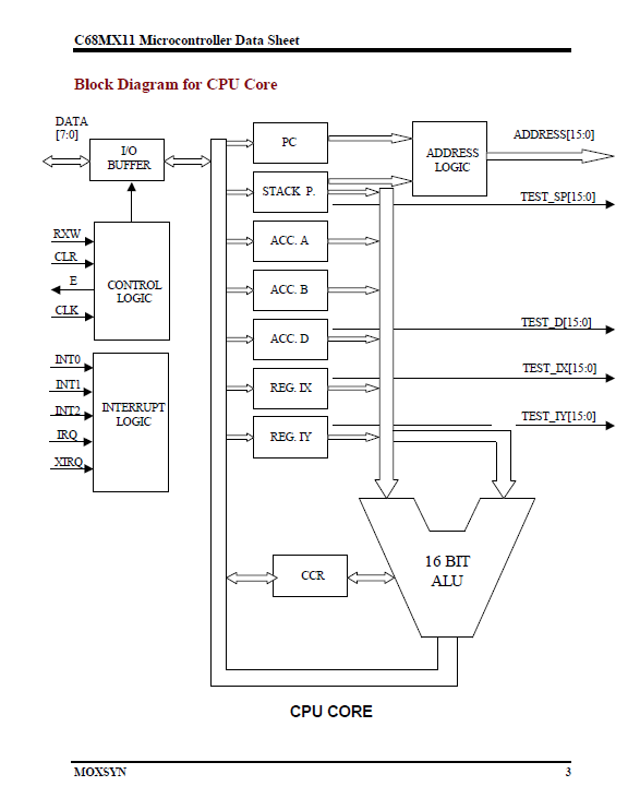 Solved: This Question Refers To The C68MX11 CPU, Details O ... on robot block diagram, switch block diagram, mcu block diagram, battery block diagram, system block diagram, decoder block diagram, jtag block diagram, microprocessor block diagram, microcomputer block diagram, resistor block diagram, logic block diagram, digital block diagram, sensors block diagram, transceiver block diagram, project block diagram, pcb block diagram, intel 8086 block diagram, ic block diagram, wiring block diagram, flash memory block diagram,
