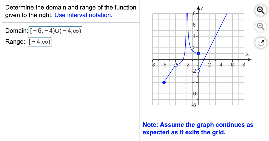 give the domain using interval notation  dominaon