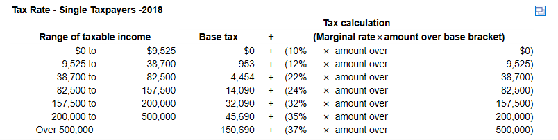Tax Rate - Single Taxpayers -2018 Range of taxable income $0 to $9,525 9,525 to 38,700 38,700 to 82,500 82,500 to 157,500 157