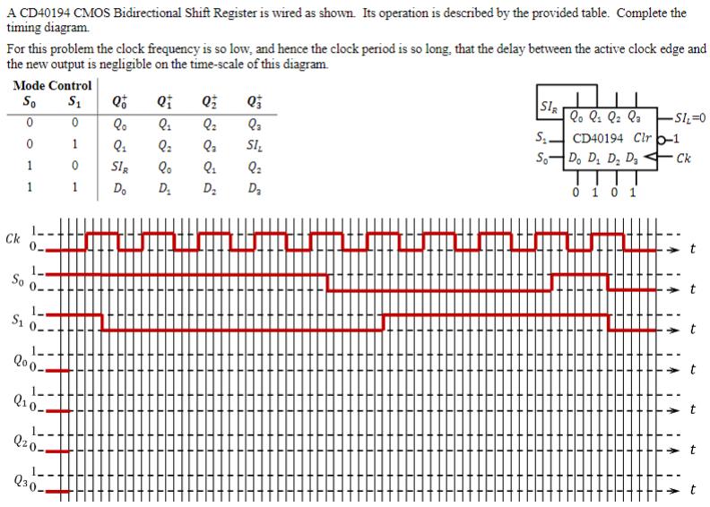 Solved A Cd40194 Cmos Bidirectional Shift Register Is Wir Chegg Com