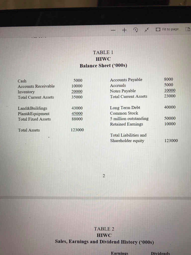 - + ~ Fit to page 1 TABLE 1 HIWC Balance Sheet (000s) Cash Accounts Receivable Inventory Total Current Assets 5000 10000 200
