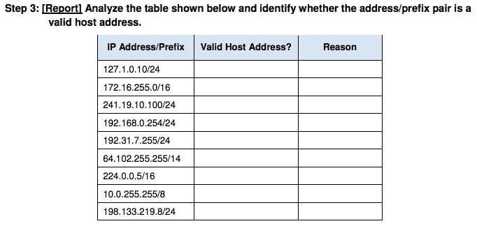 Step 3: [Report] Analyze the table shown below and identify whether the address/prefix pair is a valid host address. IP Addre