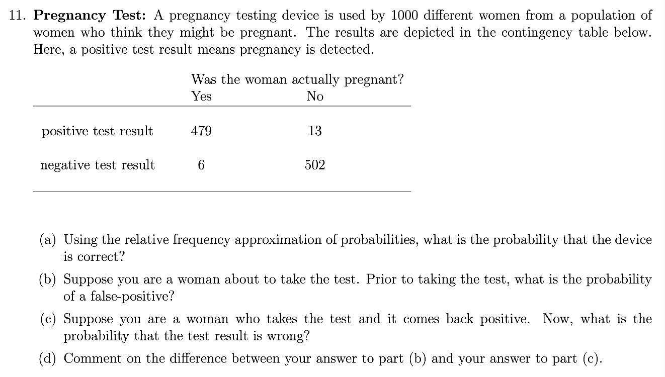 Solved 11 Pregnancy Test A Pregnancy Testing Device Is
