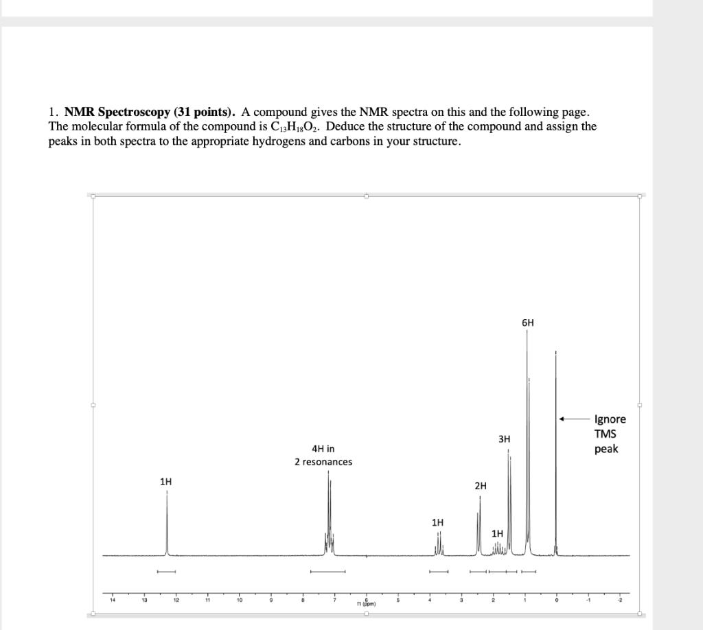 Solved 1 Nmr Spectroscopy 31 Points A Compound Gives