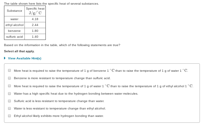 Solved: The Table Shown Here Lists The Specific Heat Of Se ...