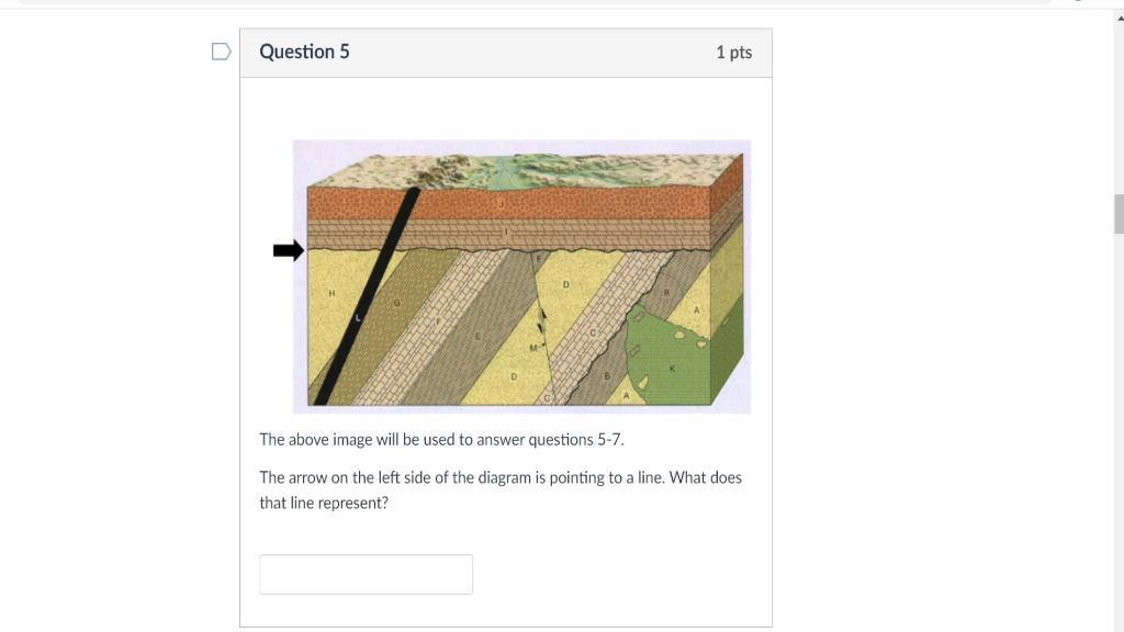 Question 5 1 pts The above image will be used to answer questions 5-7. The arrow on the left side of the diagram is pointing