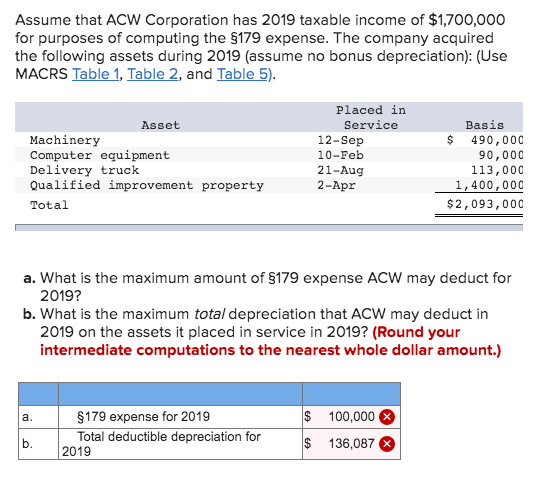 Solved: Assume That ACW Corporation Has 2019 Taxable Incom