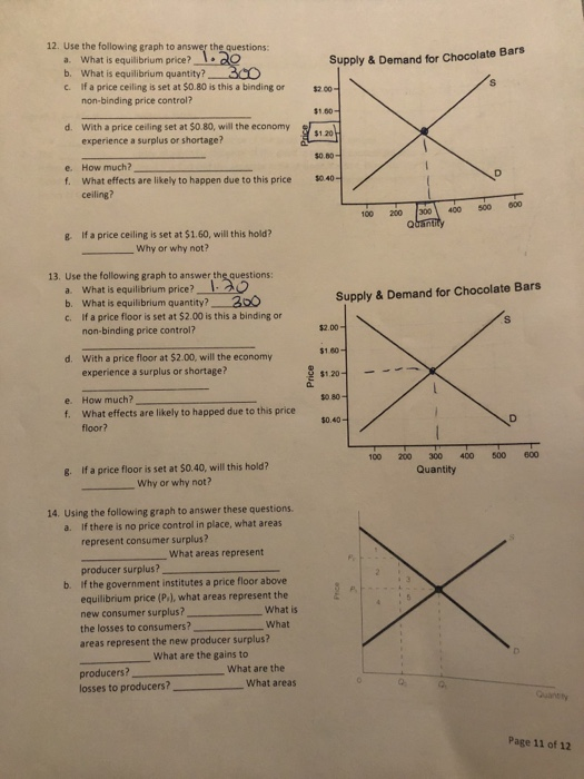 Solved 12 Use The Following Graph To Answer The Question