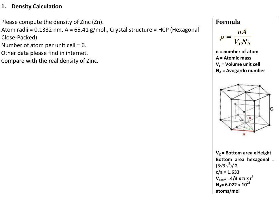 1. Density Calculation Formula Please compute the density of Zinc (Zn). Atom radii = 0.1332 nm, A = 65.41 g/mol., Crystal str