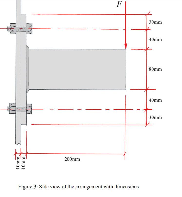 welding rod diagram solved the beam arrangement shown consists of a steel bea  solved the beam arrangement shown