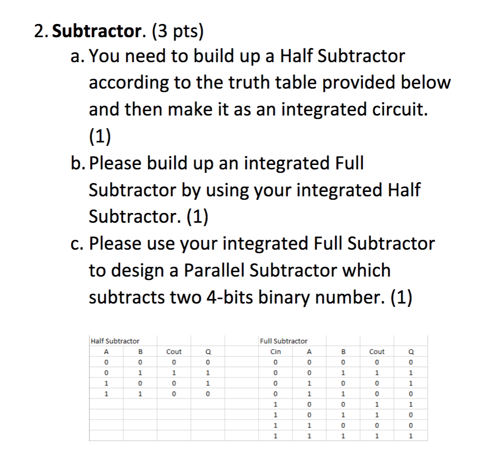 Half Subtractor Truth Table Logic Diagram For Solved A You Need To Build Up 990x958