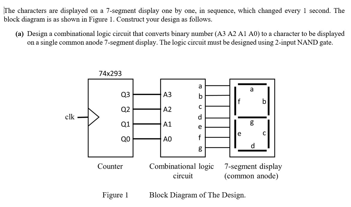 [SCHEMATICS_4UK]  Solved: The Characters Are Displayed On A 7-segment Displa... | Chegg.com | 7 Segment Display Block Diagram |  | Chegg