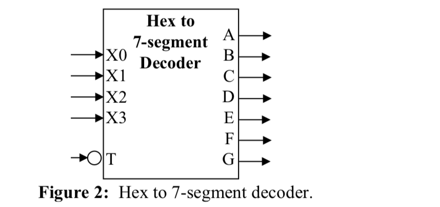 [DVZP_7254]   Solved: Draw A Functional Block Diagram For The Following ... | Chegg.com | 7 Segment Block Diagram |  | Chegg