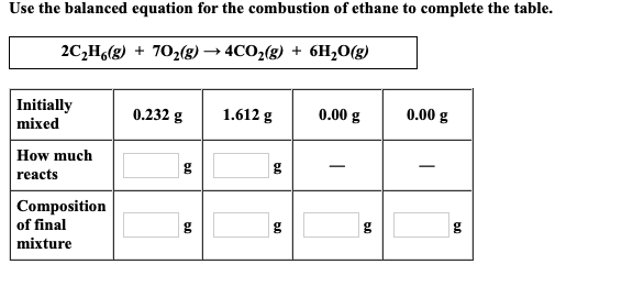 Use The Balanced Equation For The Combustion Of Et
