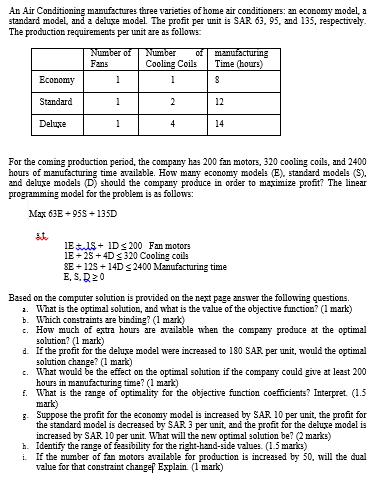 A//C Condenser No variation Multiple Manufactures CND30028 Standard