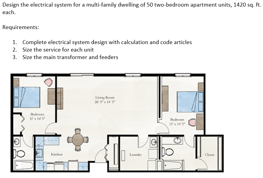 Design The Electrical System For A Multi Family Dw Chegg Com