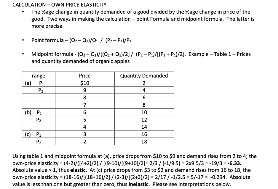 Solved Calculation Own Price Elasticity The Age Change