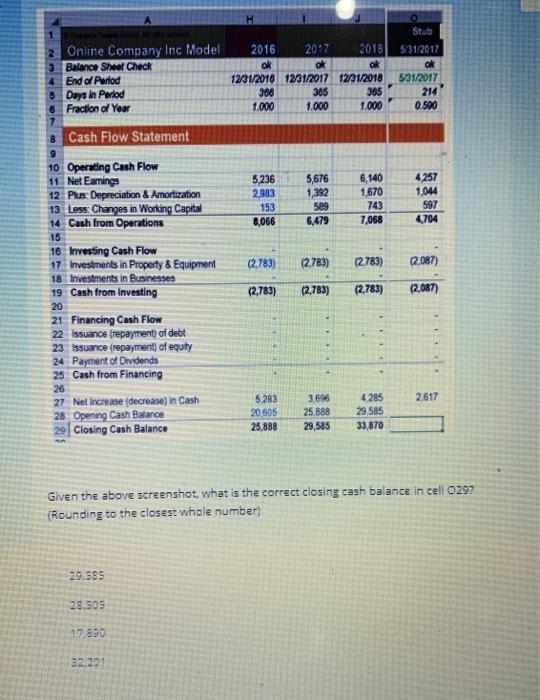 Stub 2 Online Company Inc Model 3 Balance Sheet Ch