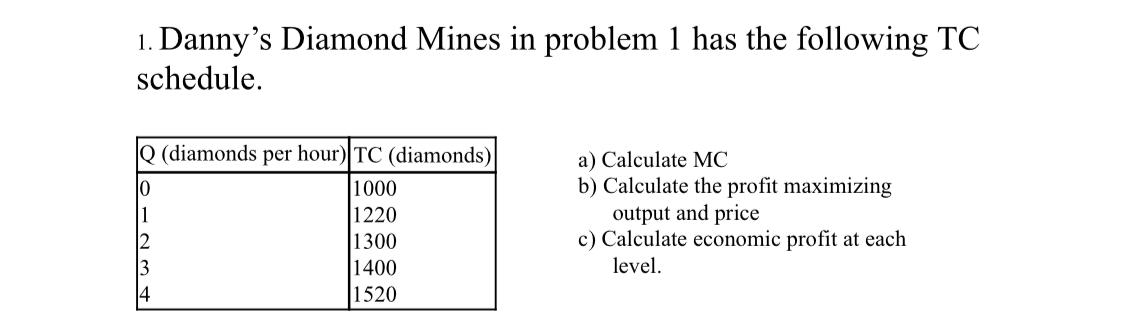 1. Dannys Diamond Mines in problem 1 has the following TC schedule. Q (diamonds per hour) TC (diamonds) 1000 1220 1300 1400