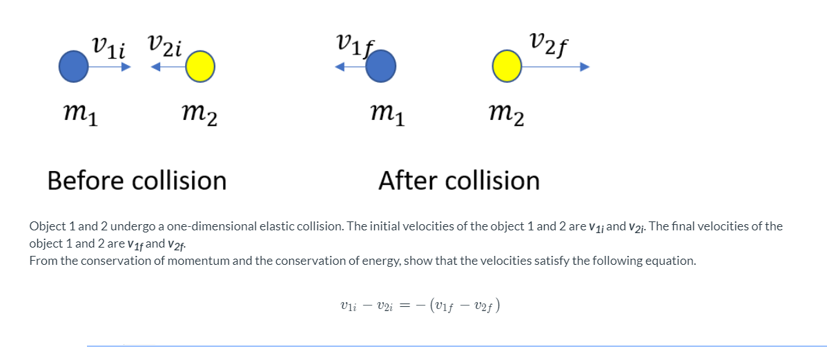 Solved M1 M Ta Ta Before Collision After Collision Objec Chegg Com