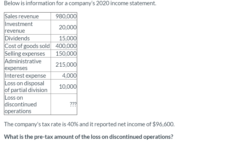 Below is information for a companys 2020 income statement. Sales revenue 980,000 Investment 20,000 revenue Dividends 15,000