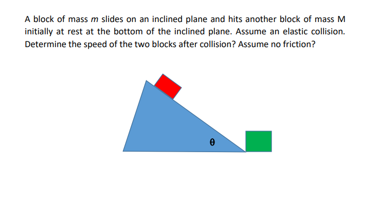 A block of mass m slides on an inclined plane and hits another block of mass M initially at rest at the bottom of the incline