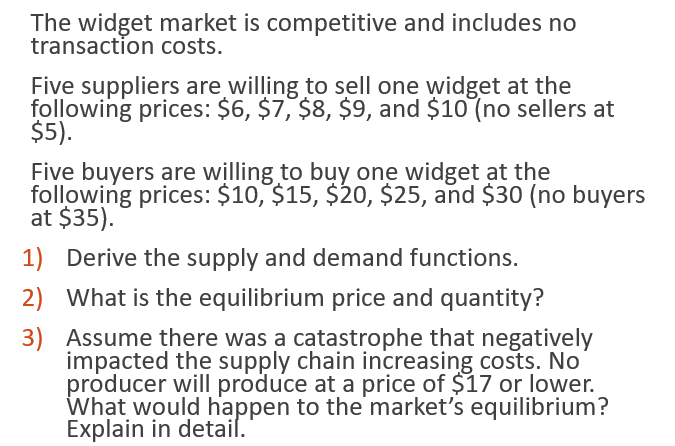 The widget market is competitive and includes no transaction costs. Five suppliers are willing to sell one widget at the foll