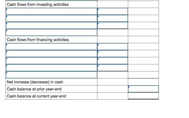 Cash flows from investing activities Cash flows from financing activities Net increase (decrease) in cash Cash balance at pri