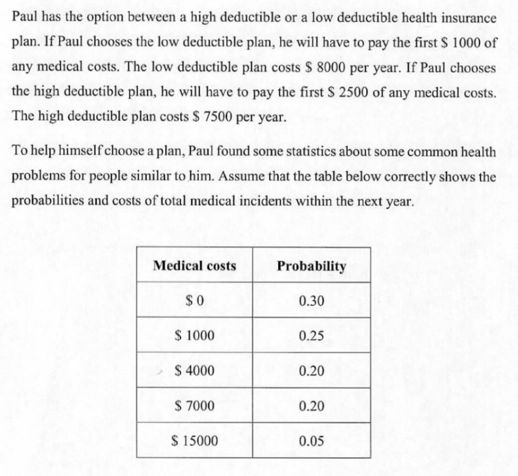 Solved Paul Has The Option Between High Deductible Or A L Chegg Com