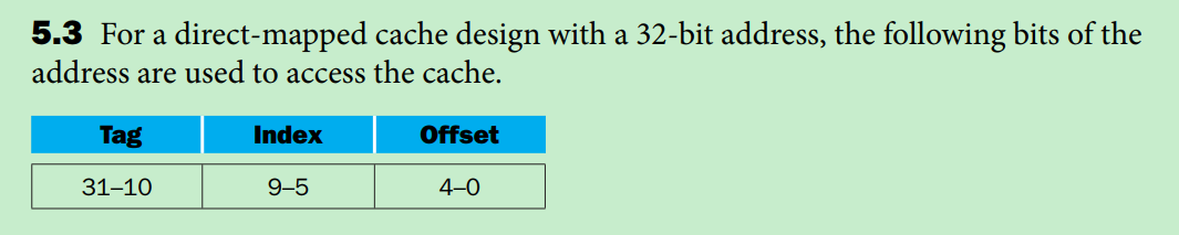 Solved This Is A Problem Form Computer Organization And D Chegg Com