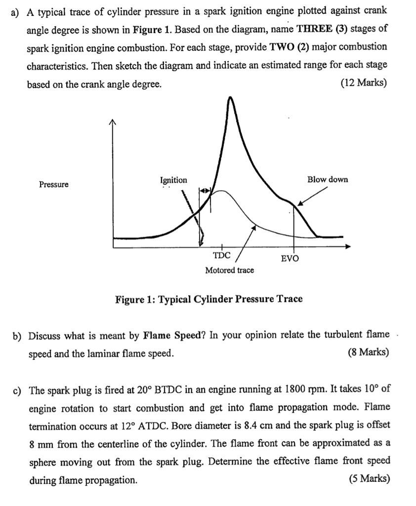 Solved: A) A Typical Trace Of Cylinder Pressure In A Spark... | Chegg.comChegg