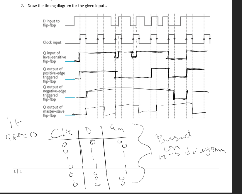 Solved  What Is The Timing Diagram For The Master Slave Fl