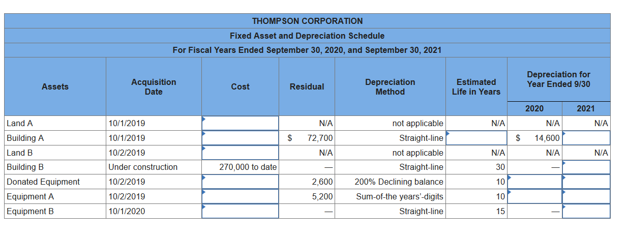 Solved The Thompson Corporation A Manufacturer Of Steel Chegg Com