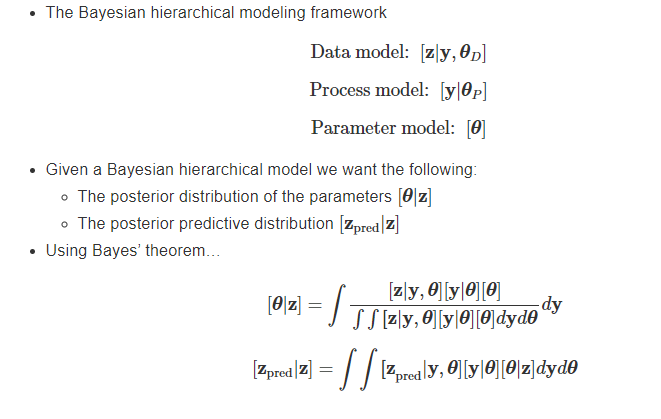 The Bayesian Hierarchical Modeling Framework Dat Chegg Com A10.com is a free online gaming experience for both kids and adults. the bayesian hierarchical modeling