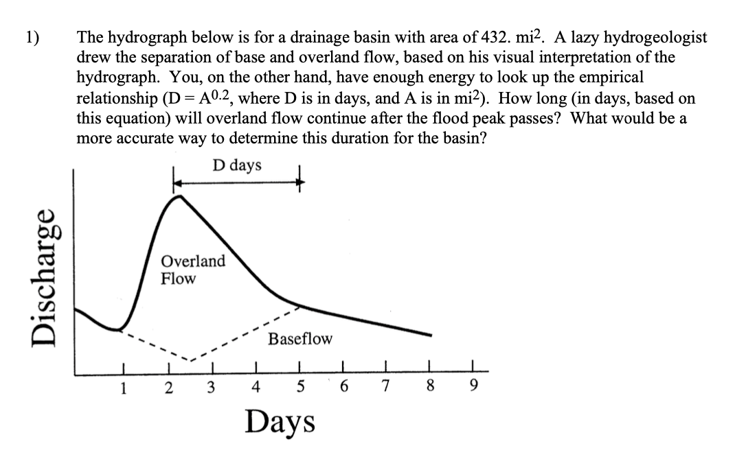 1) The hydrograph below is for a drainage basin with area of 432. mi2. A lazy hydrogeologist drew the separation of base and